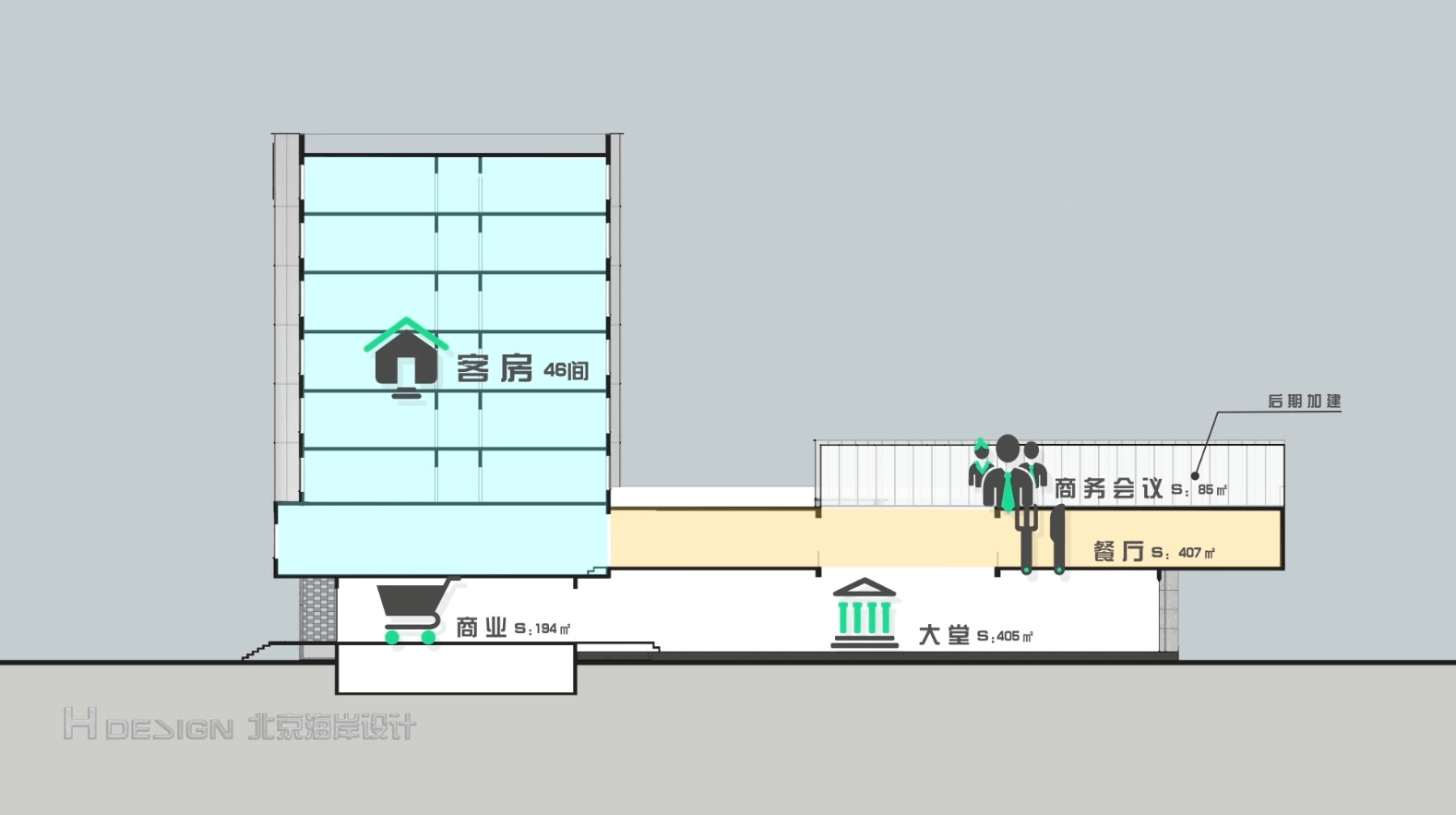 2规划方案.png